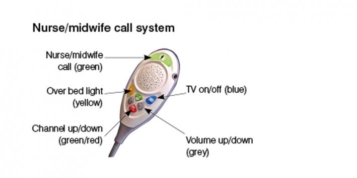 nurse/midwife call system
